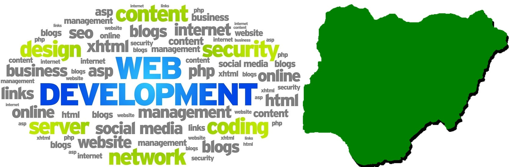 Impact of Web Development